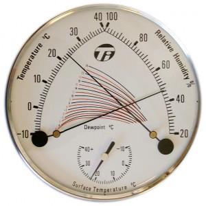 Dewmang termómetro- higrómetro magnético