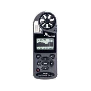 Airflowmeter AVM 40